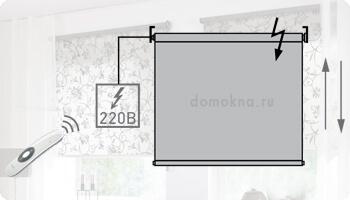 Комплект автоматики AMIGO (АМИГО) для горизонтальных жалюзи