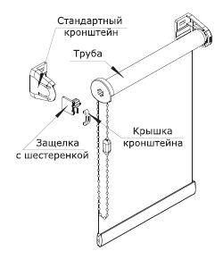 Установка рулонной шторы